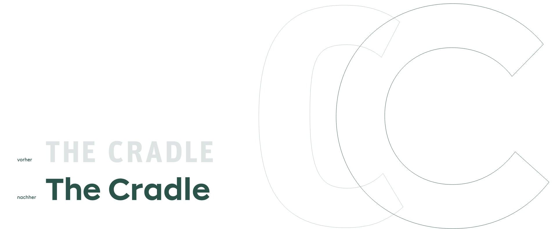 01-thecradle-casestudy